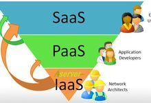 长沙建站知识:国内知名互联网公司提供的云服务的异同
